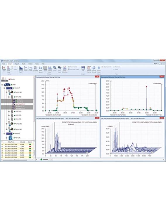 Expert software model DDS